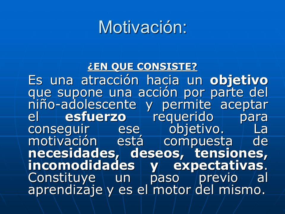 Motivación: ¿EN QUE CONSISTE