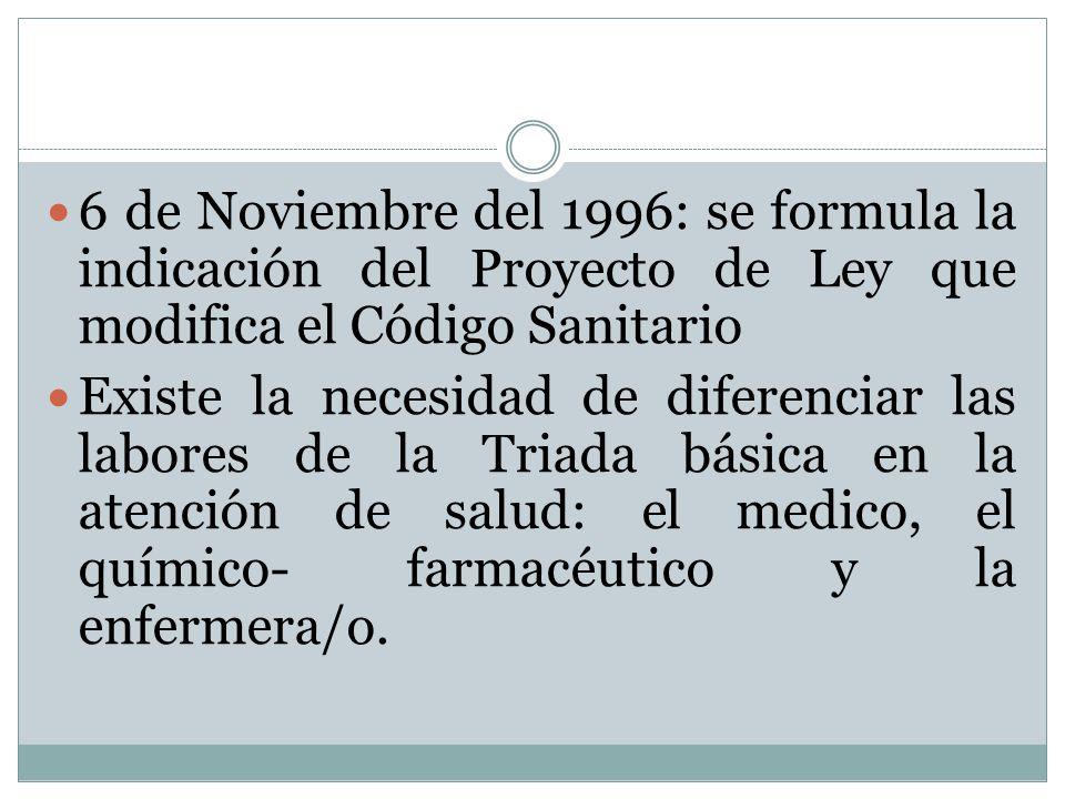 6 de Noviembre del 1996: se formula la indicación del Proyecto de Ley que modifica el Código Sanitario