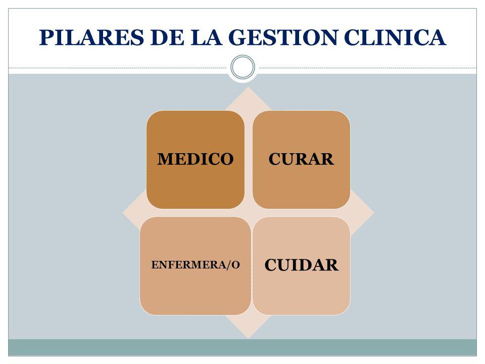 PILARES DE LA GESTION CLINICA