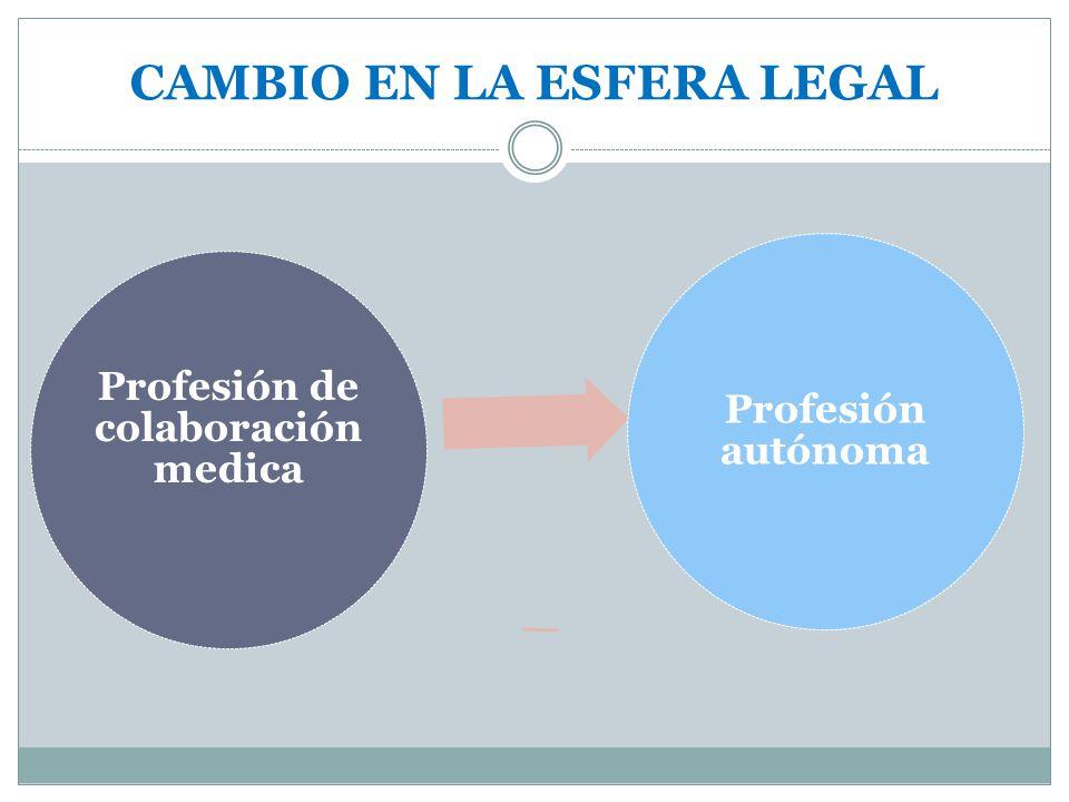 CAMBIO EN LA ESFERA LEGAL