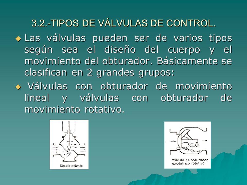 3.2.-TIPOS DE VÁLVULAS DE CONTROL.