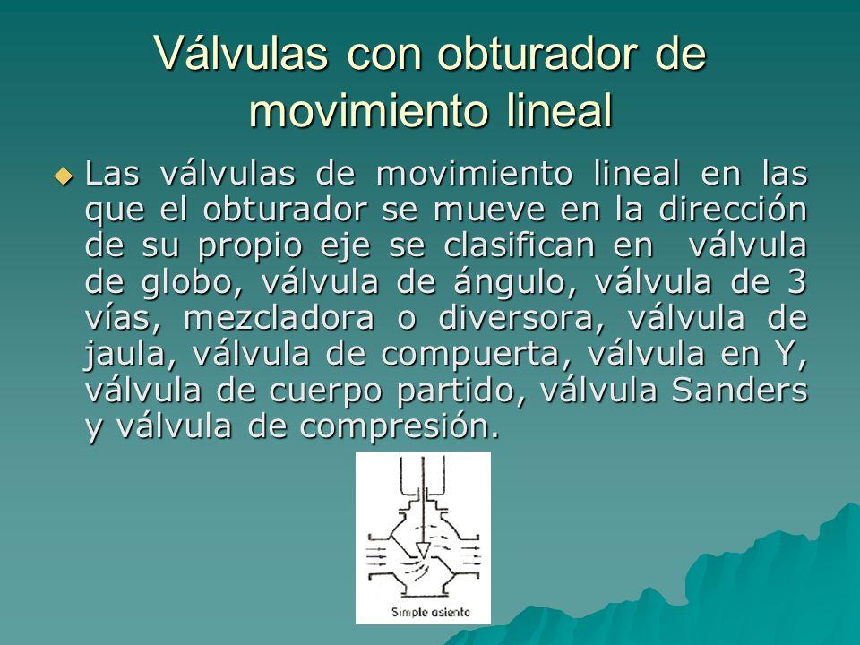 Válvulas con obturador de movimiento lineal