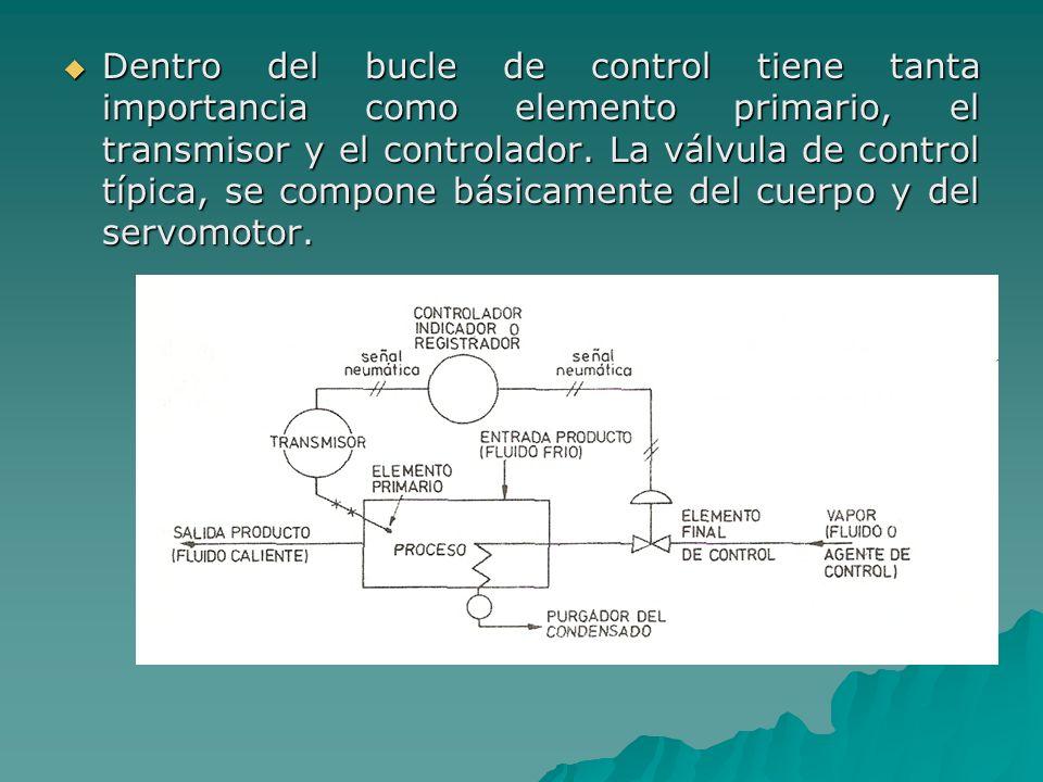 Dentro del bucle de control tiene tanta importancia como elemento primario, el transmisor y el controlador.