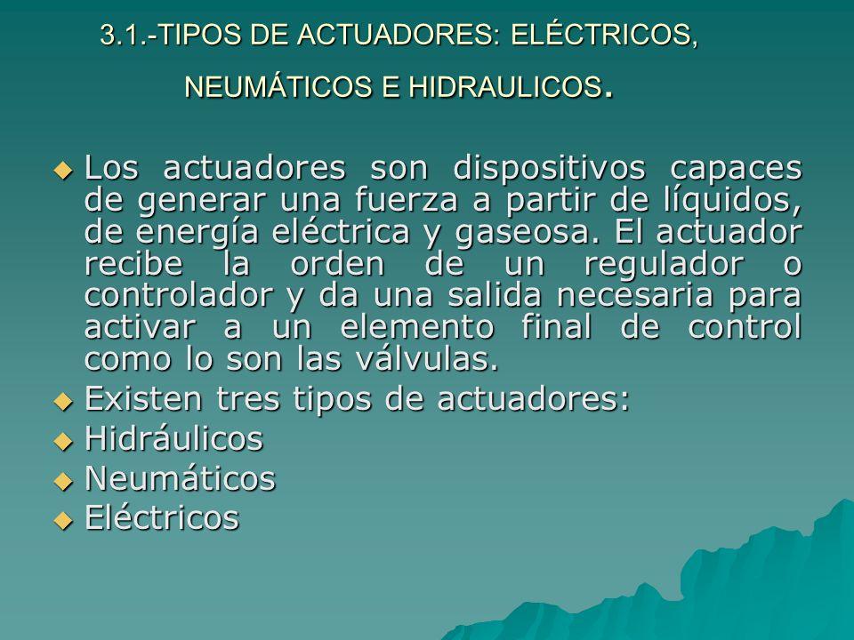 3.1.-TIPOS DE ACTUADORES: ELÉCTRICOS, NEUMÁTICOS E HIDRAULICOS.
