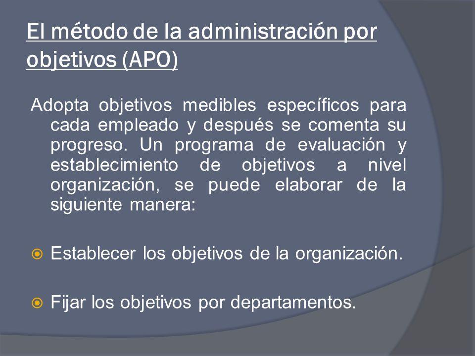 El método de la administración por objetivos (APO)