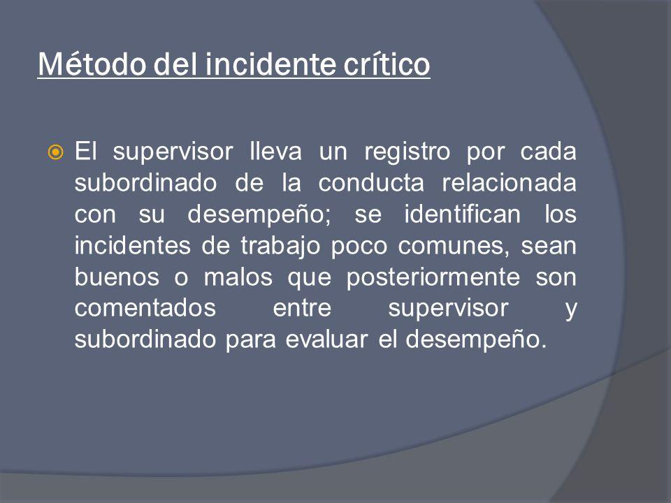 Método del incidente crítico
