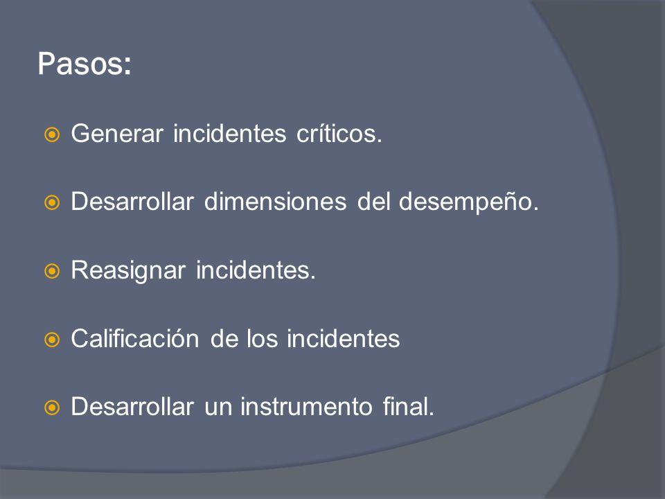 Pasos: Generar incidentes críticos.