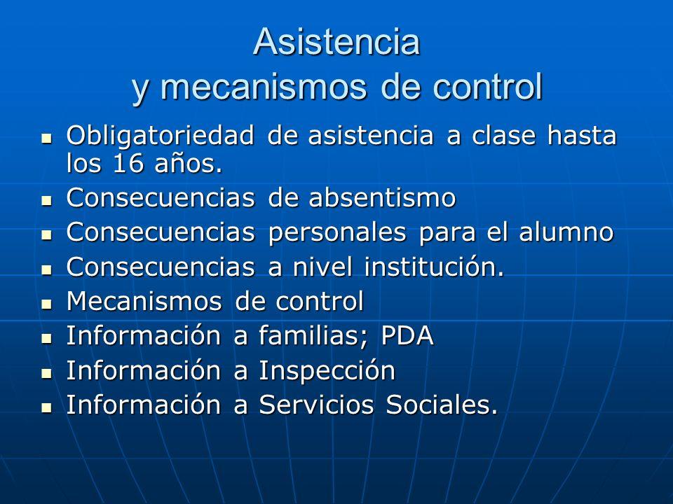 Asistencia y mecanismos de control
