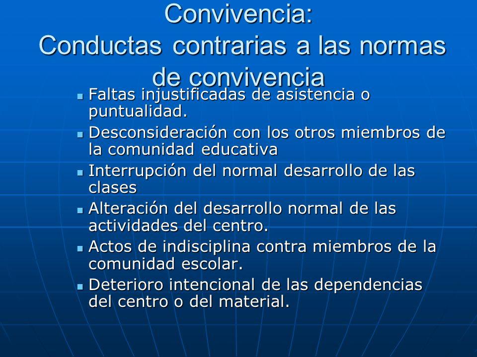Convivencia: Conductas contrarias a las normas de convivencia