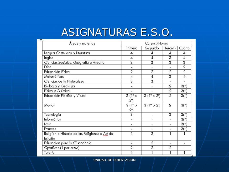 ASIGNATURAS E.S.O. UNIDAD DE ORIENTACIÓN