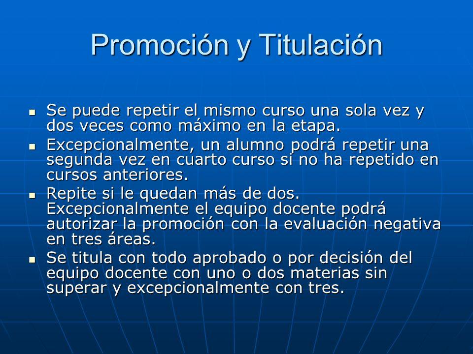 Promoción y Titulación