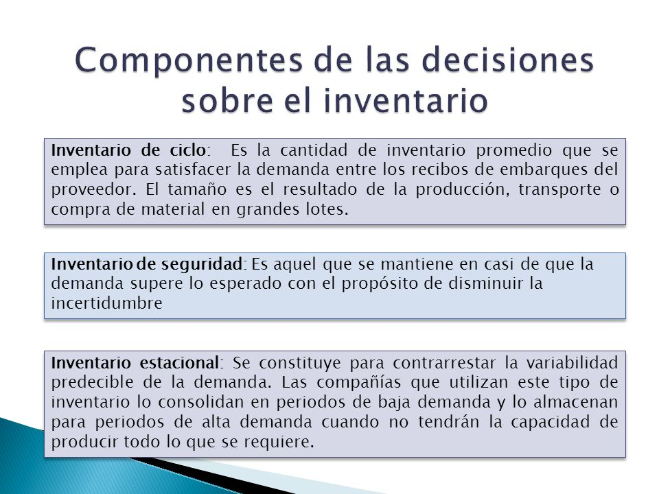 Componentes de las decisiones sobre el inventario