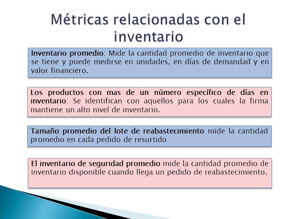Métricas relacionadas con el inventario
