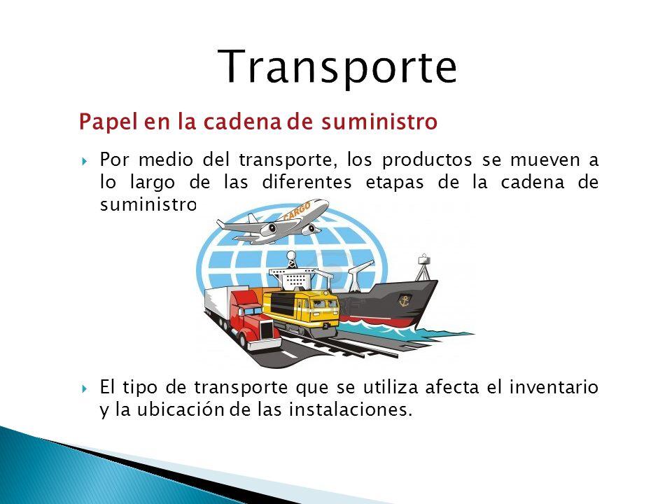 Transporte Papel en la cadena de suministro