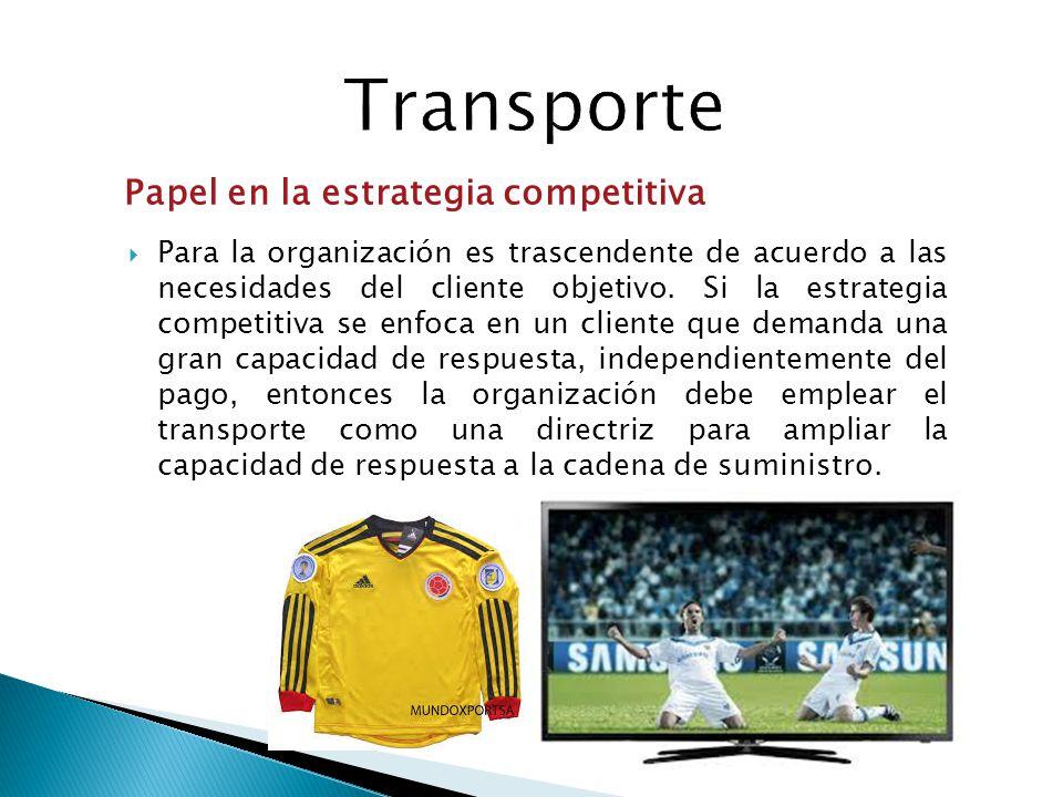 Transporte Papel en la estrategia competitiva