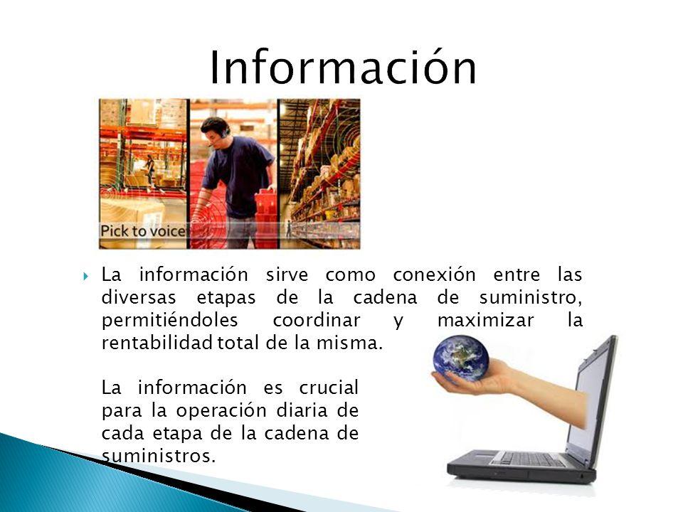 Información