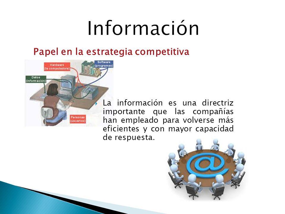Información Papel en la estrategia competitiva