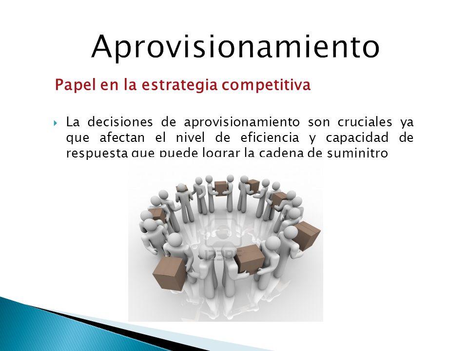 Aprovisionamiento Papel en la estrategia competitiva