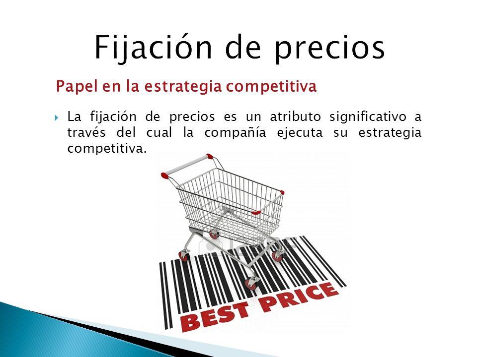 Fijación de precios Papel en la estrategia competitiva