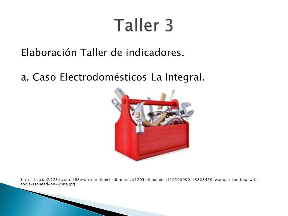 Taller 3 Elaboración Taller de indicadores.
