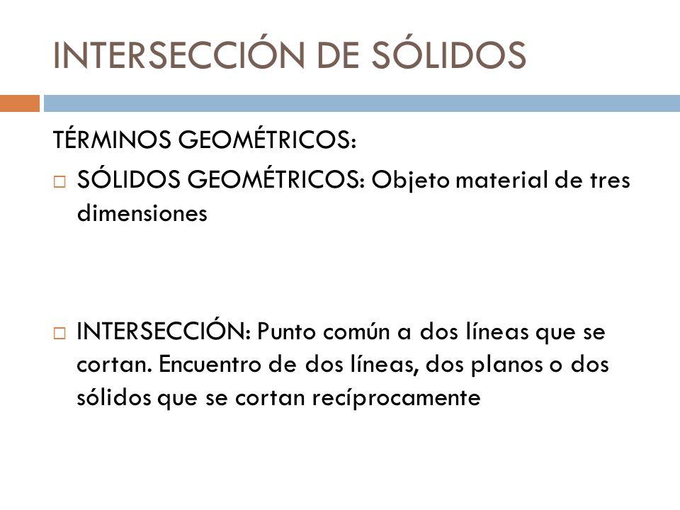 INTERSECCIÓN DE SÓLIDOS