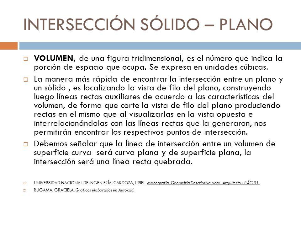 INTERSECCIÓN SÓLIDO – PLANO