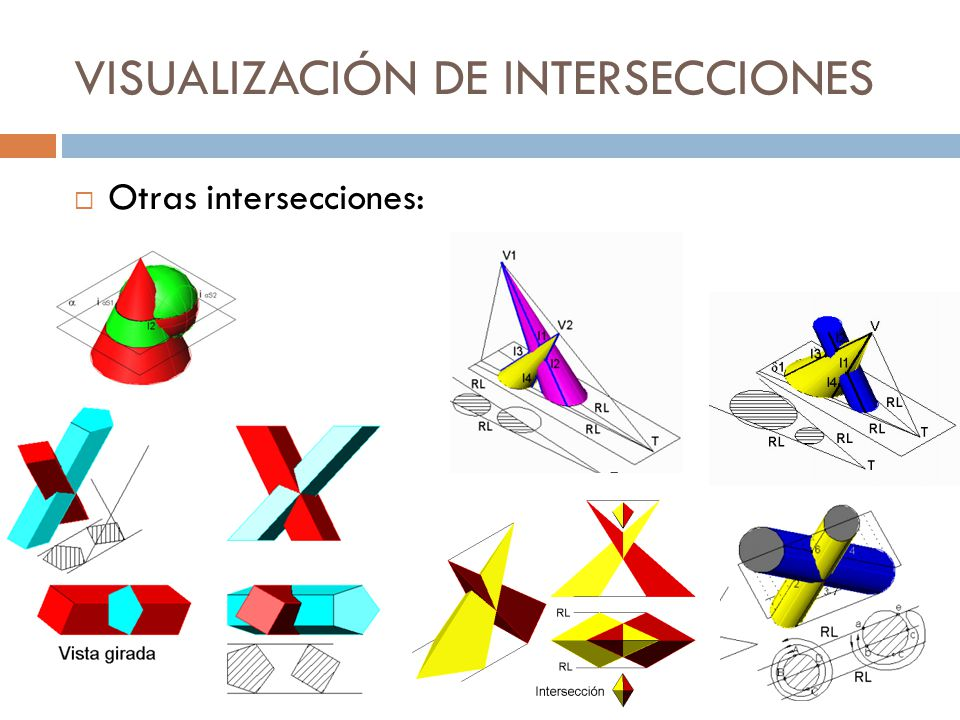 VISUALIZACIÓN DE INTERSECCIONES