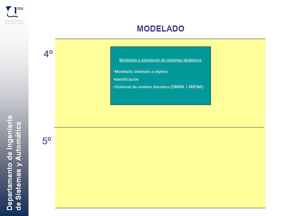 Modelado y simulación de sistemas dinámicos
