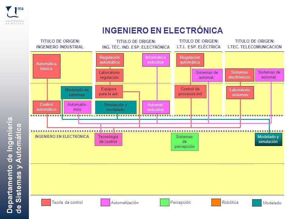 ING. TÉC. IND. ESP. ELECTRÓNICA I.TEC. TELECOMUNICACION