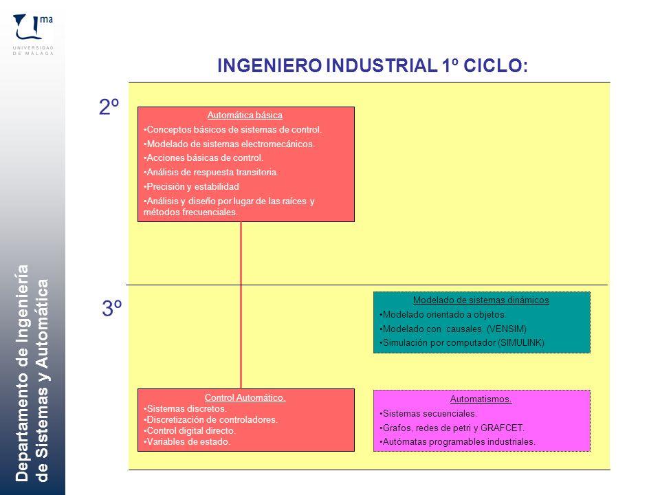 INGENIERO INDUSTRIAL 1º CICLO: