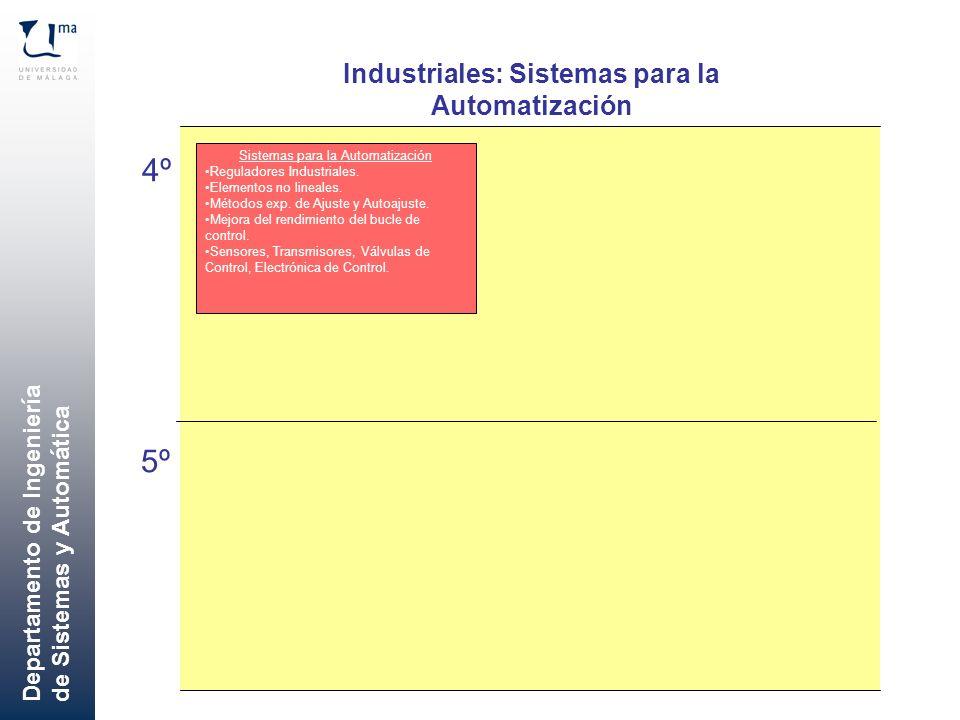 Industriales: Sistemas para la Automatización