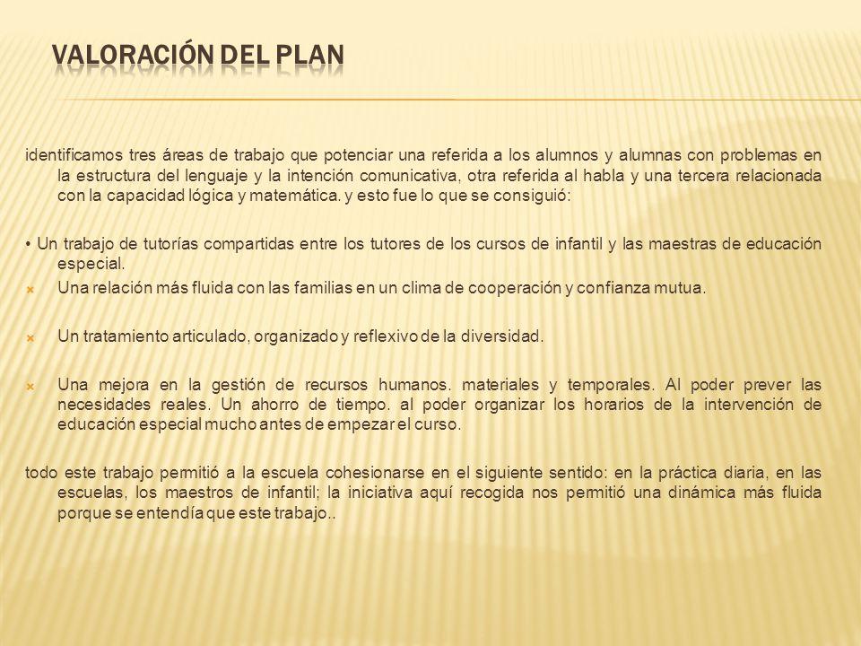 Valoración del plan