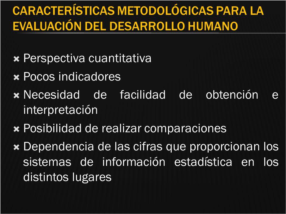 Características metodológicas para la evaluación del desarrollo humano