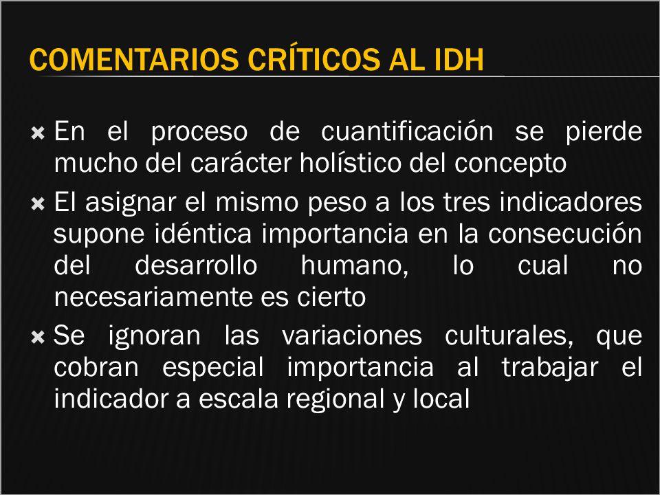 Comentarios críticos al IDH