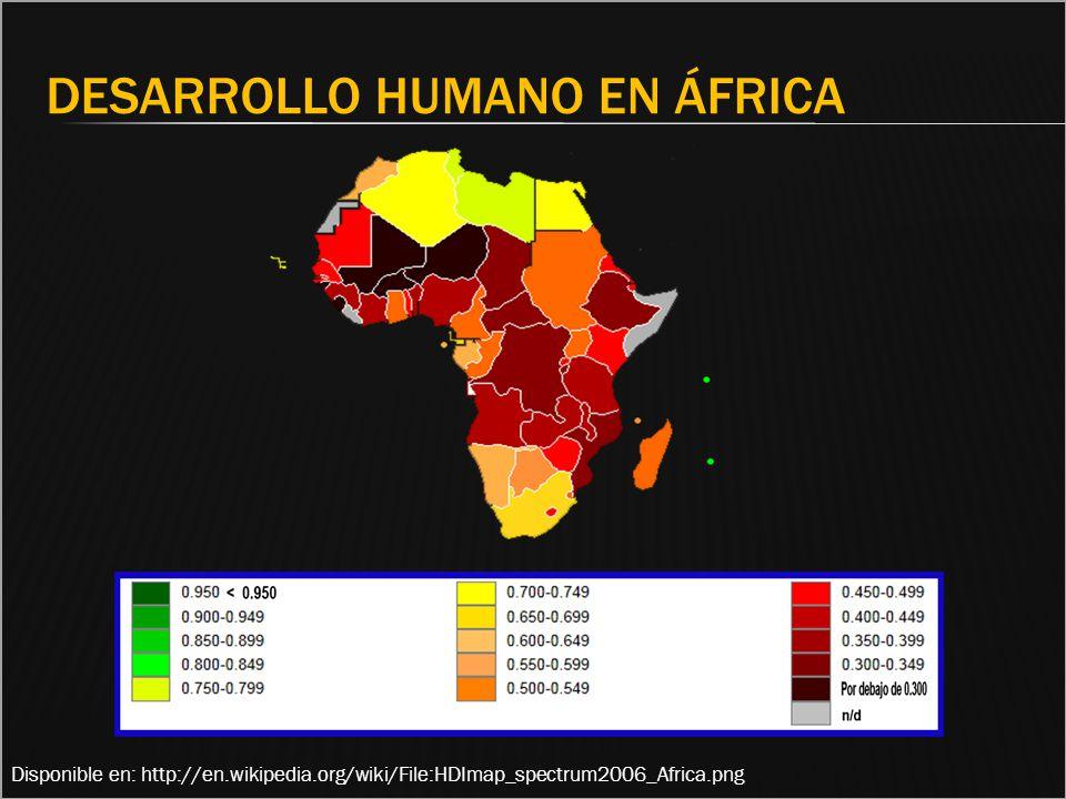 Desarrollo Humano en África