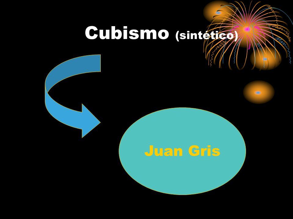 Cubismo (sintético) Juan Gris