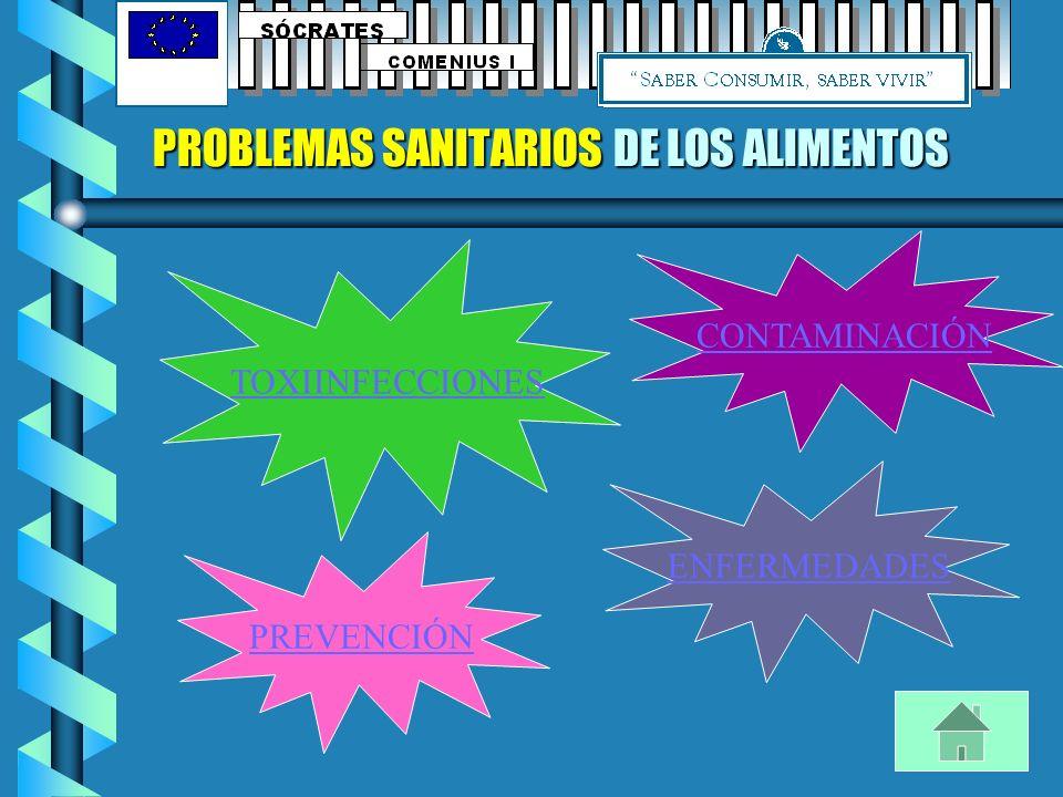 PROBLEMAS SANITARIOS DE LOS ALIMENTOS