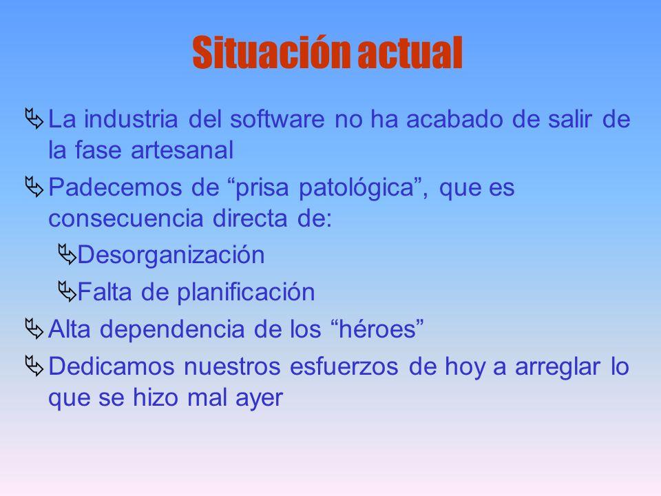 Situación actual La industria del software no ha acabado de salir de la fase artesanal.