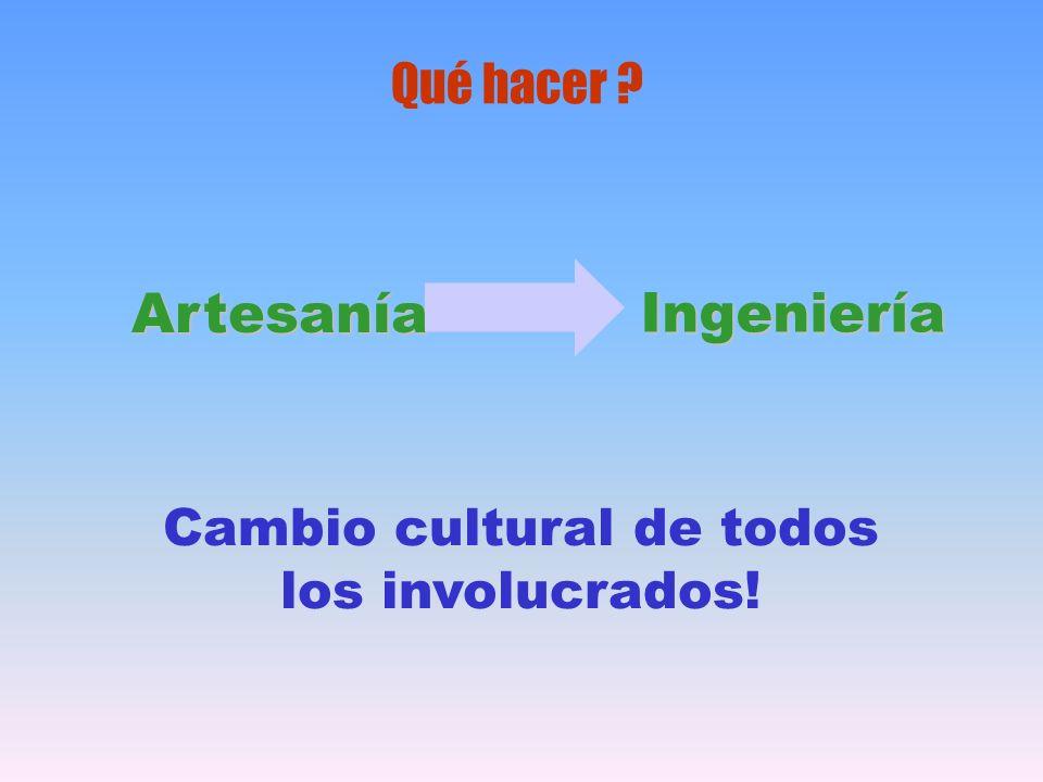 Cambio cultural de todos los involucrados!