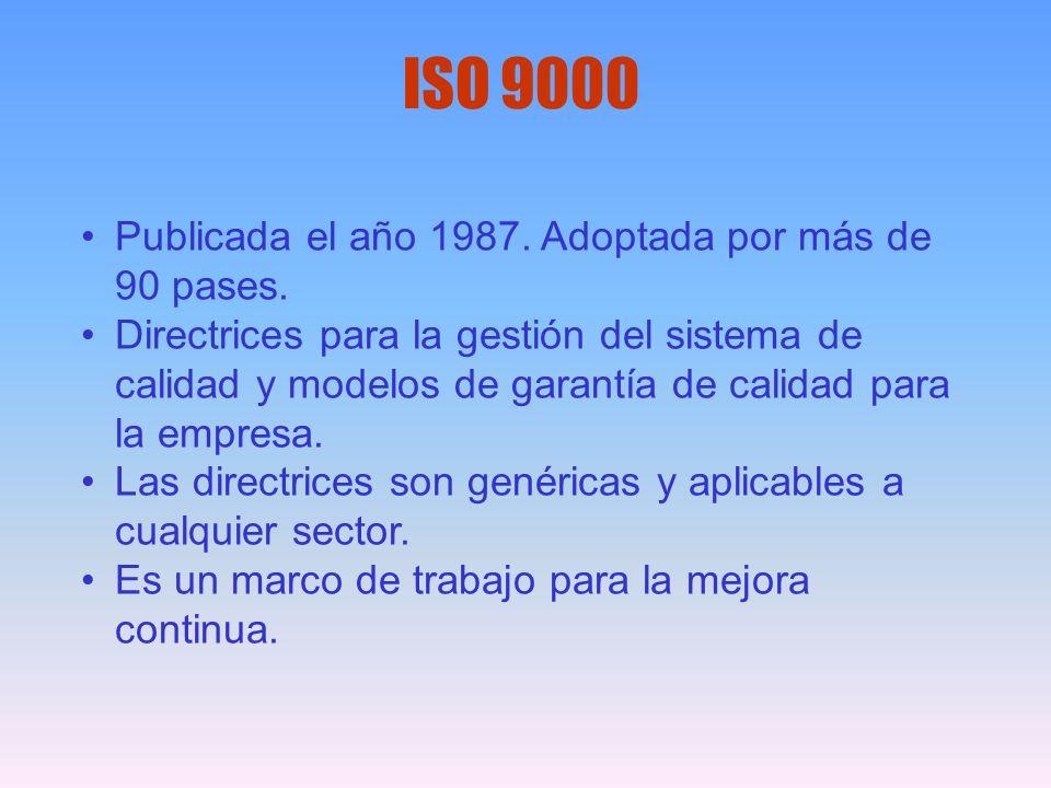 ISO 9000 Publicada el año 1987. Adoptada por más de 90 pases.