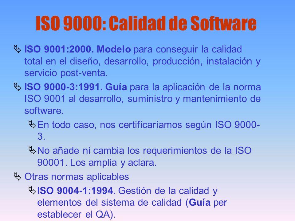 ISO 9000: Calidad de Software