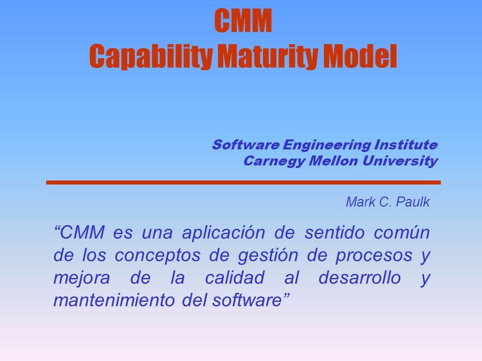 CMM Capability Maturity Model