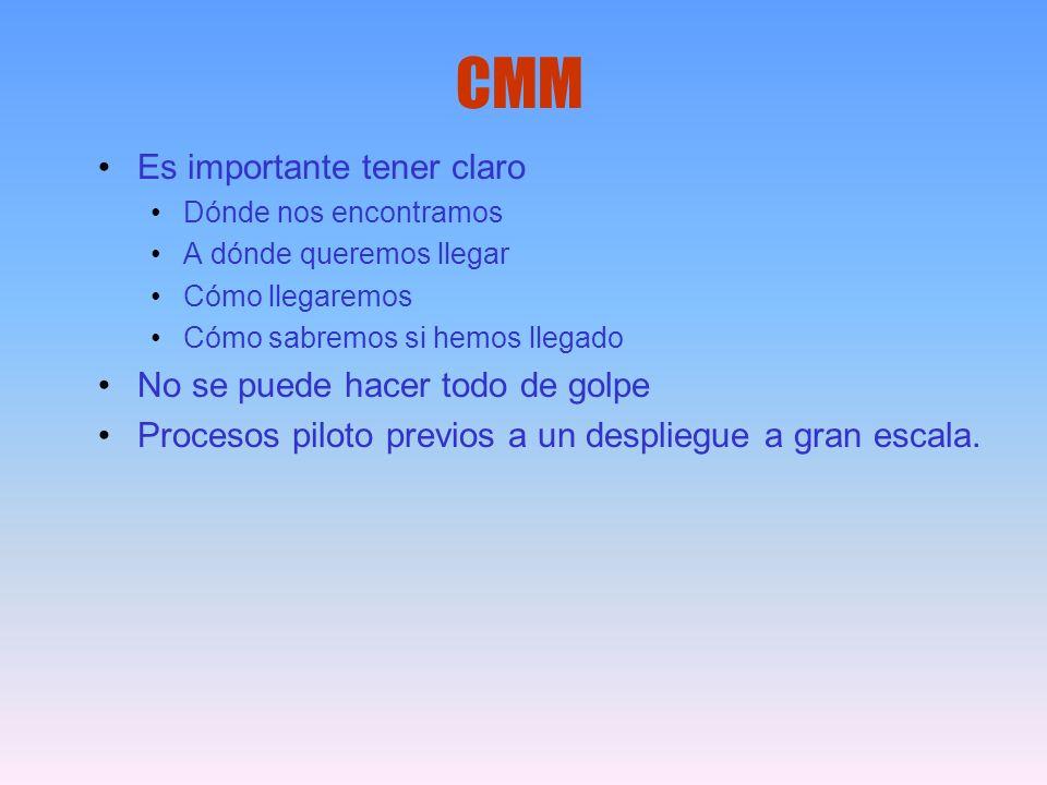 CMM Es importante tener claro No se puede hacer todo de golpe