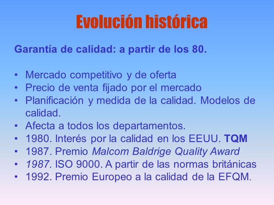 Evolución histórica Garantía de calidad: a partir de los 80.