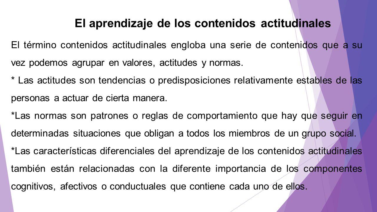 El aprendizaje de los contenidos actitudinales