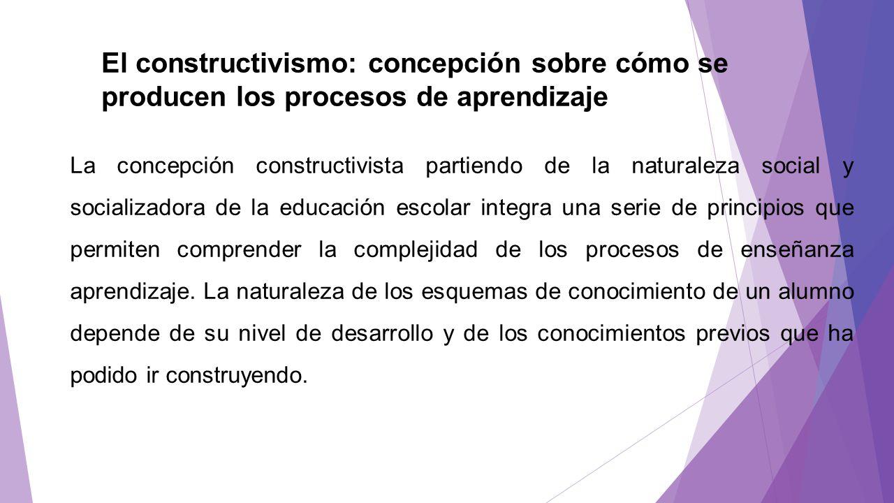 El constructivismo: concepción sobre cómo se producen los procesos de aprendizaje