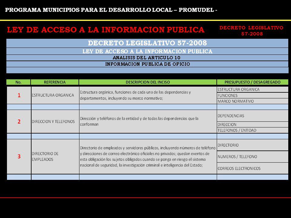 LEY DE ACCESO A LA INFORMACION PUBLICA