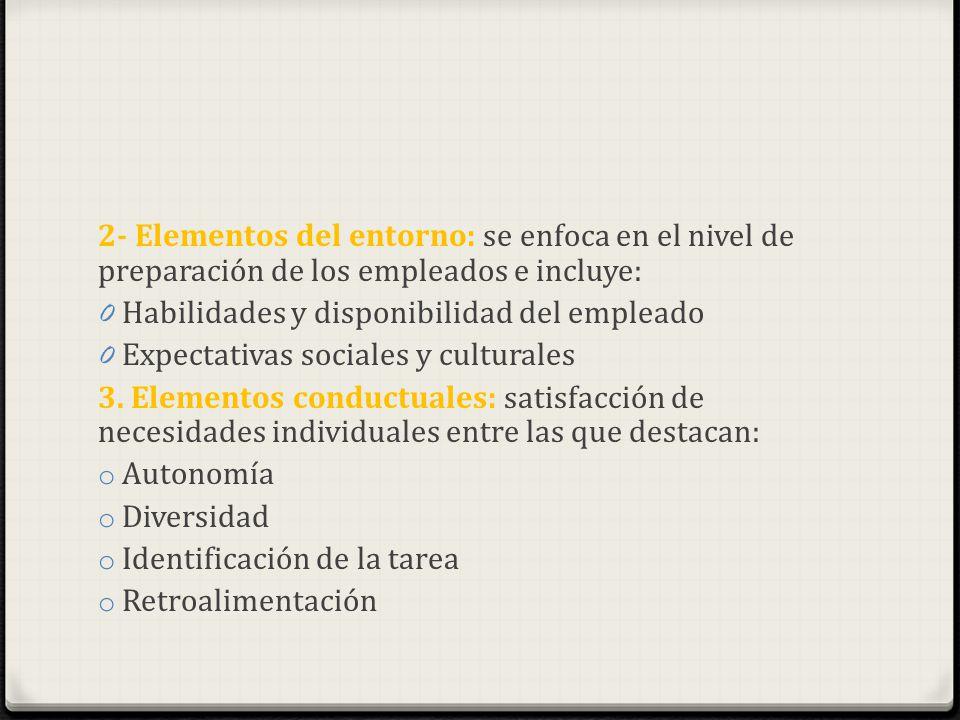 2- Elementos del entorno: se enfoca en el nivel de preparación de los empleados e incluye:
