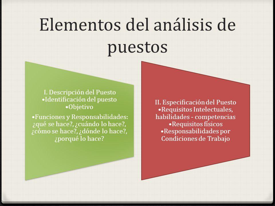 Elementos del análisis de puestos