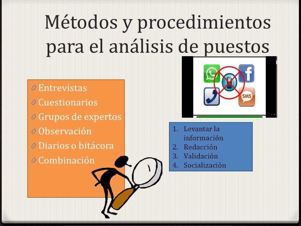Métodos y procedimientos para el análisis de puestos